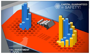 Capital Investment Guaranteed